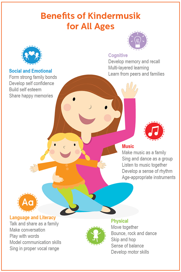 The Benefits of Using Music with Young Children
