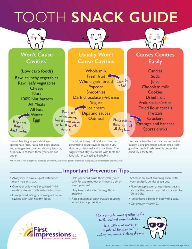 First Impressions tooth snack guide complete